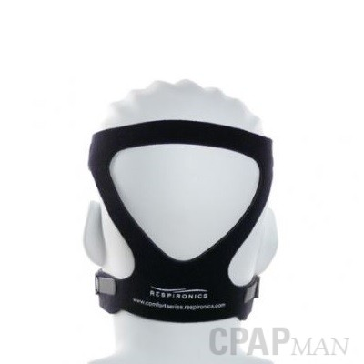 Respironics Premium Strap CPAP Mask Headgear to Comfort Series Masks