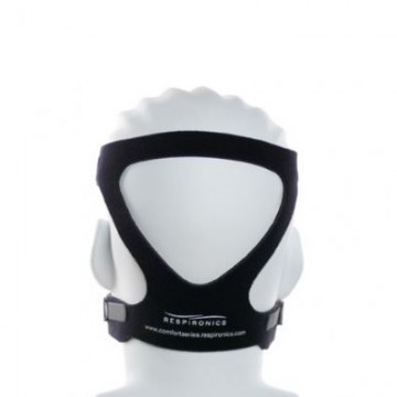 Respironics Premium Strap Mask Headgear