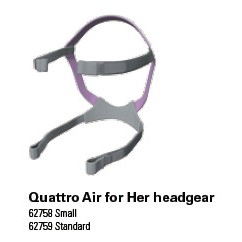 Quattro™ Air for Her Full Face Mask Headgear Replacement from ResMed